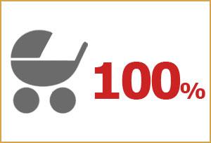 Ferry van Corfu naar Bari - Ventouris Ferries 2021 – 100 & korting voor baby's