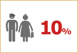 Endeavor Lines Senior Discount 2012 -Save 10%
