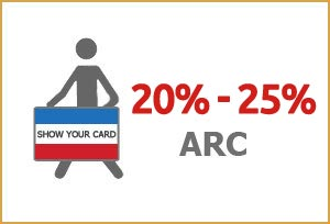 "Minoan Lines 2018 ""Show Your Card"" – 20%-25% Korting"